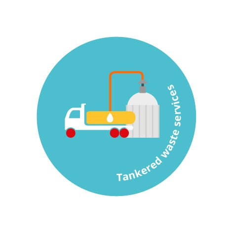 Tankered waste services