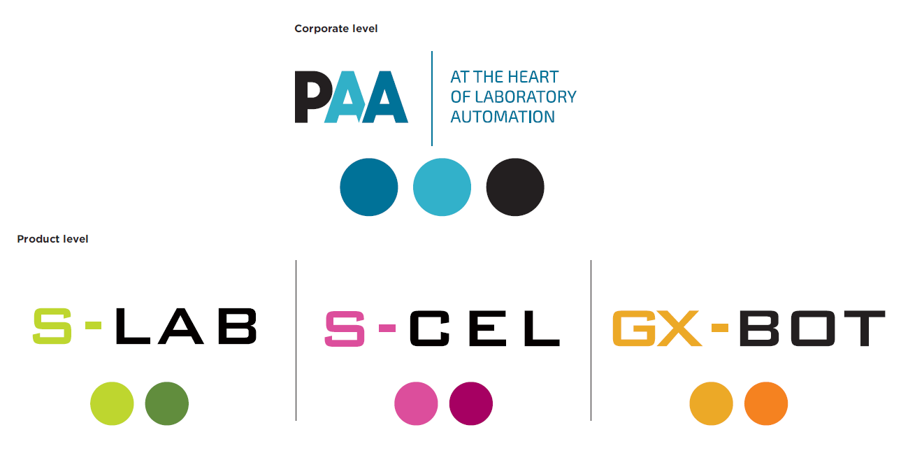 PAA - branding by Network Design