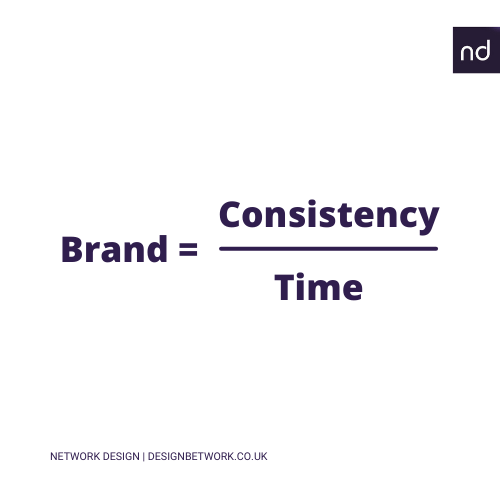 Brand equals consistency over time   Network Design